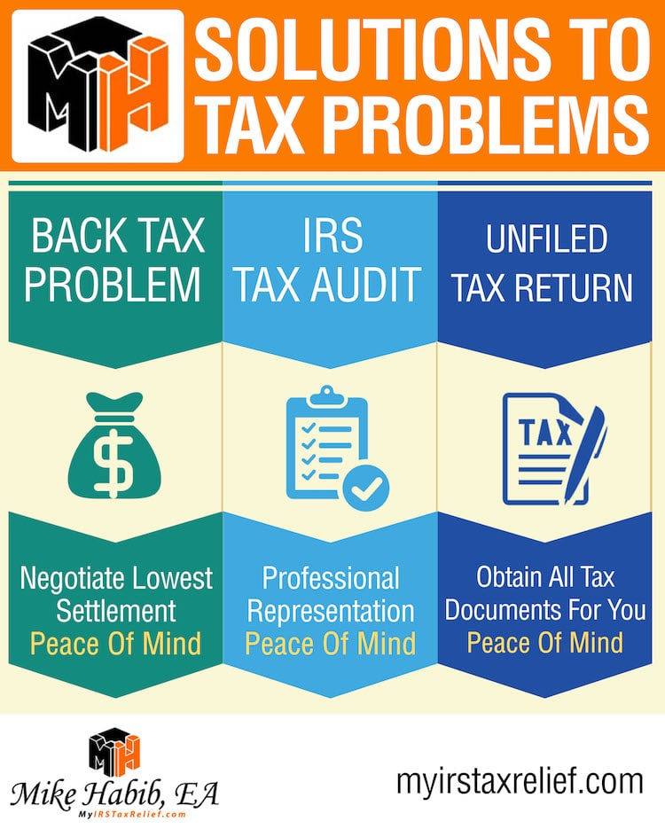 Solutions to Tax Problems